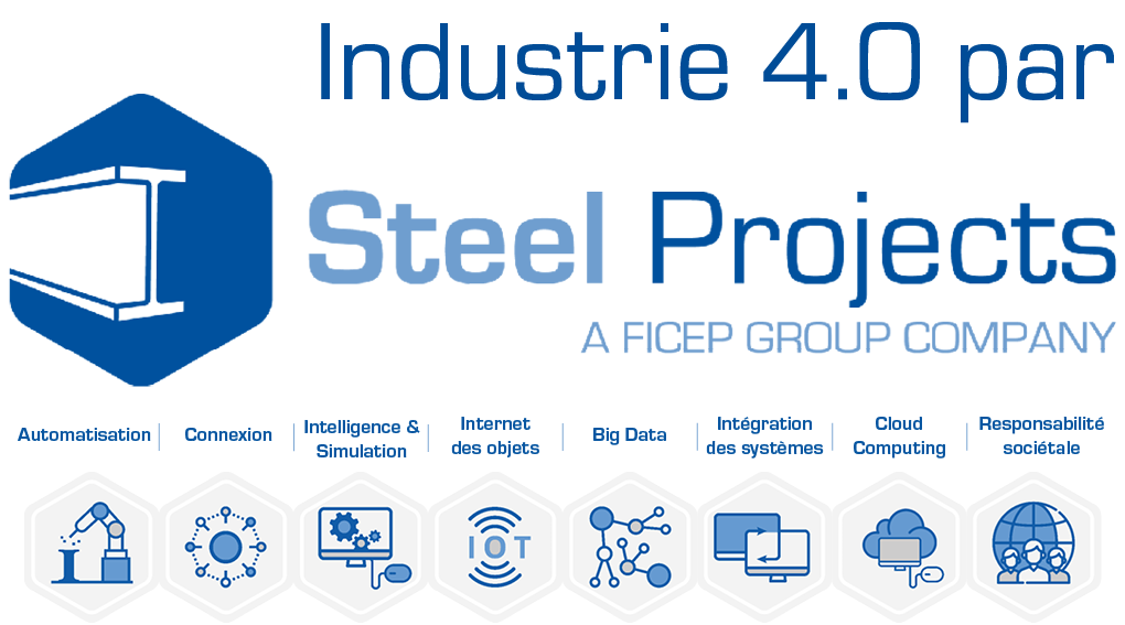 Industrie 4.0, gestion production industrielle
