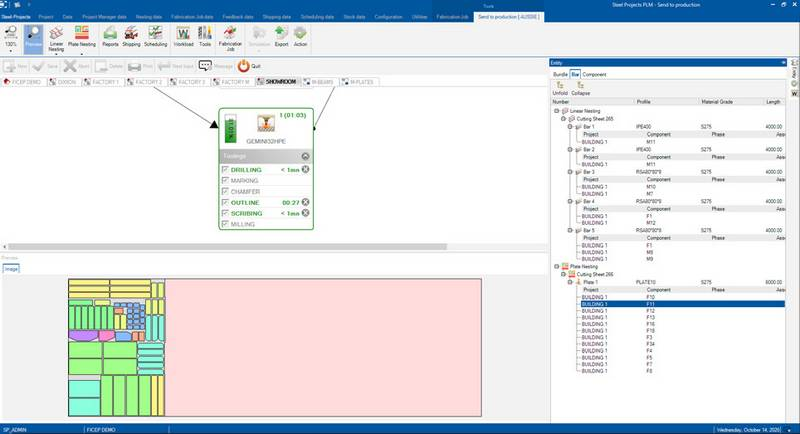 Production times management software